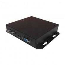 SANTEC CVI auf HDMI Konverter HDCVI-2105