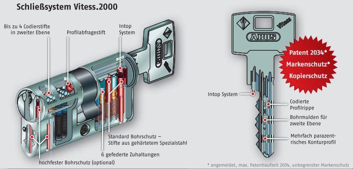 Abus Vitess 2000