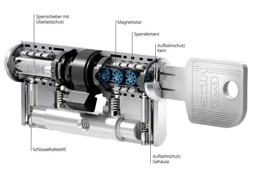 EVVA MCS Zylinder