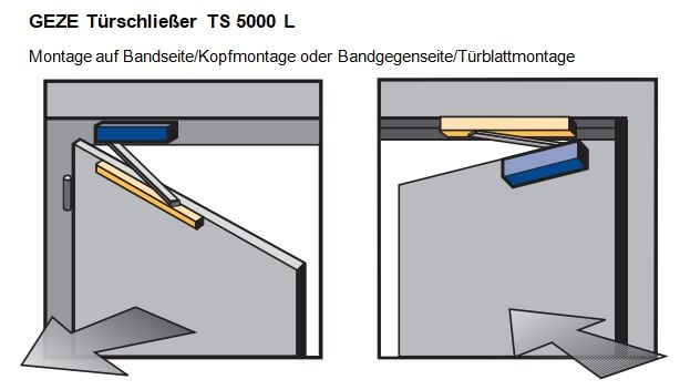 GEZE TS 5000 L Montagearten